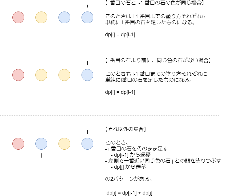 f:id:betrue12:20190317004429p:plain