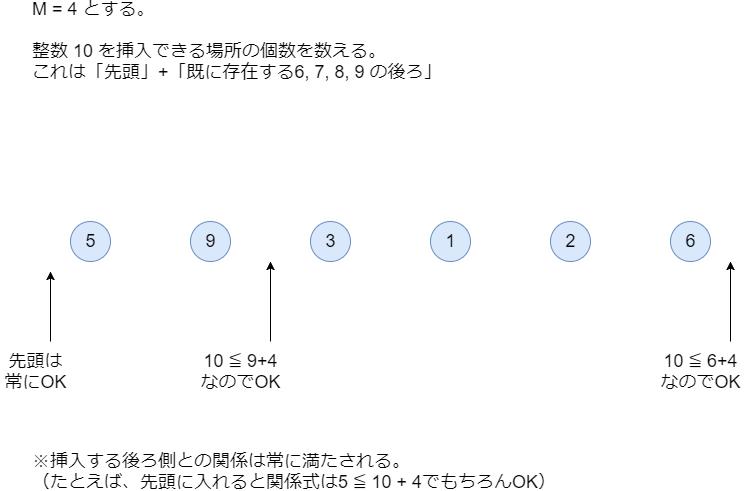 f:id:betrue12:20190425220354p:plain