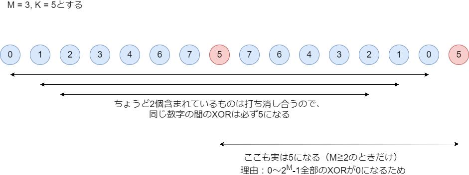 f:id:betrue12:20190520210750p:plain