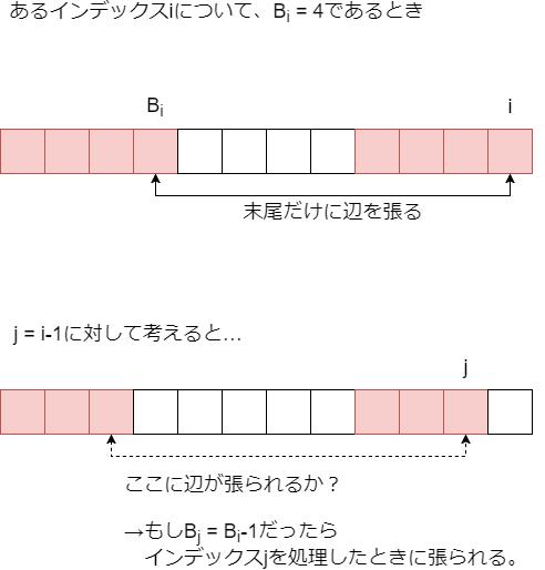 f:id:betrue12:20190525104055p:plain