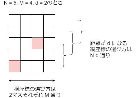 f:id:betrue12:20190526155257p:plain