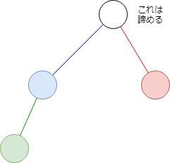 f:id:betrue12:20190605212622p:plain