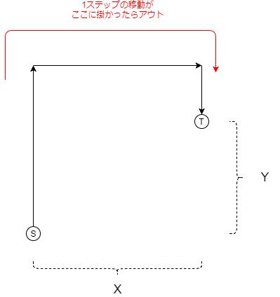 f:id:betrue12:20190728195610p:plain