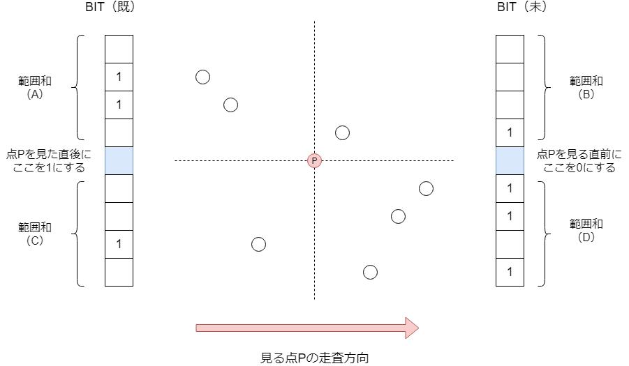 f:id:betrue12:20190805211850p:plain