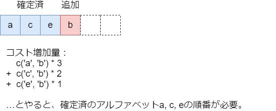 f:id:betrue12:20191012024502p:plain