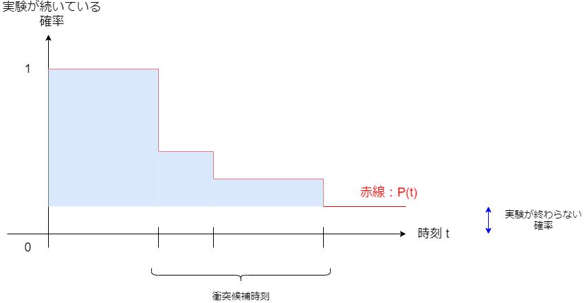 f:id:betrue12:20200106233513p:plain