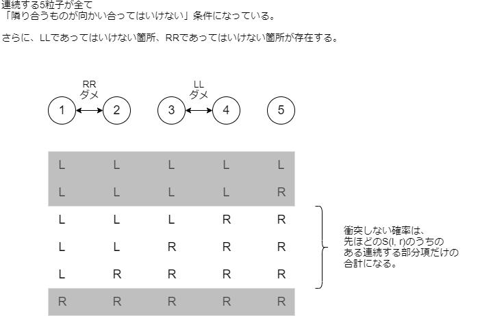f:id:betrue12:20200107001541p:plain
