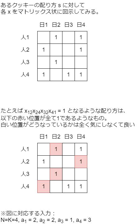 f:id:betrue12:20200112153100p:plain