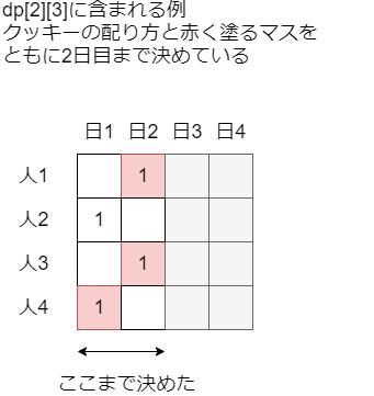f:id:betrue12:20200112154840p:plain