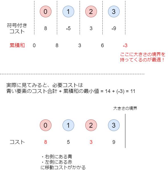f:id:betrue12:20200130220610p:plain