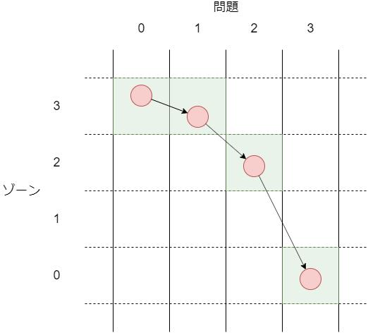 f:id:betrue12:20200201015944p:plain