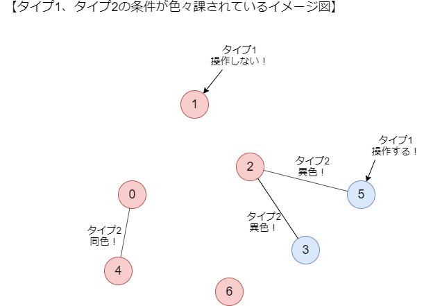 f:id:betrue12:20200204220138p:plain