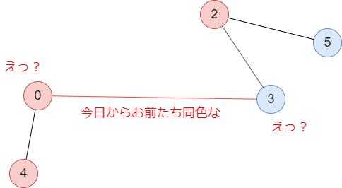f:id:betrue12:20200204220733p:plain