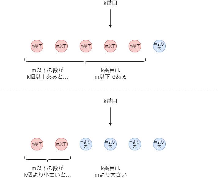 f:id:betrue12:20200216231301p:plain