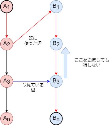 f:id:betrue12:20200222014137p:plain