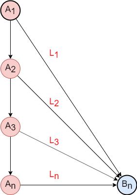 f:id:betrue12:20200222014151p:plain