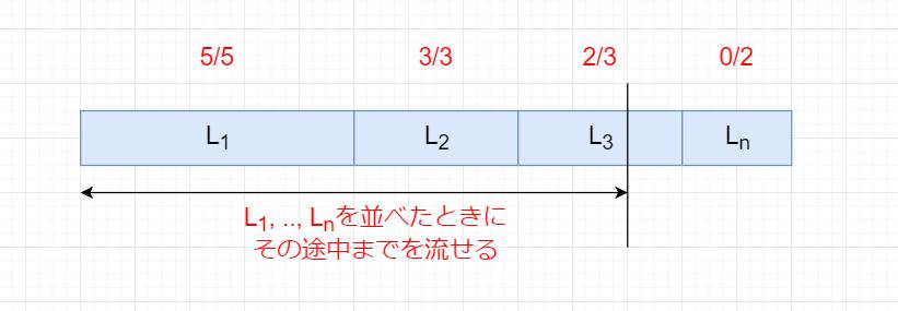 f:id:betrue12:20200222014556p:plain
