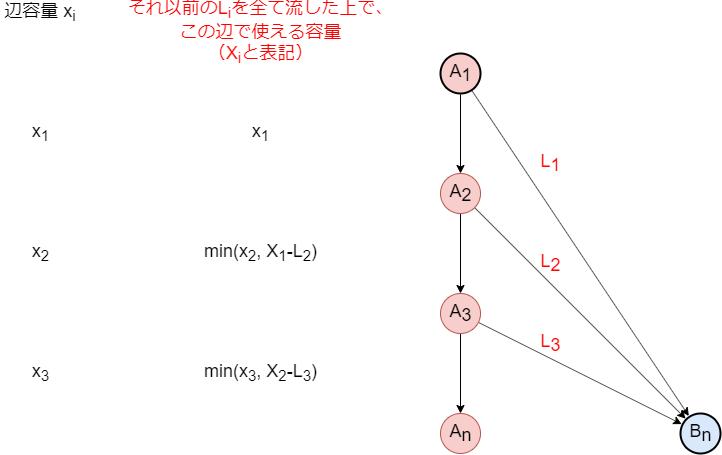f:id:betrue12:20200222021346p:plain