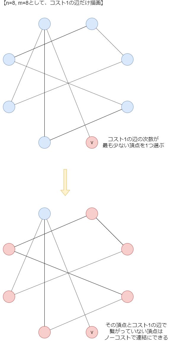 f:id:betrue12:20200224164852p:plain