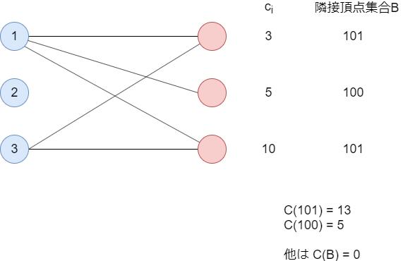 f:id:betrue12:20200308154935p:plain