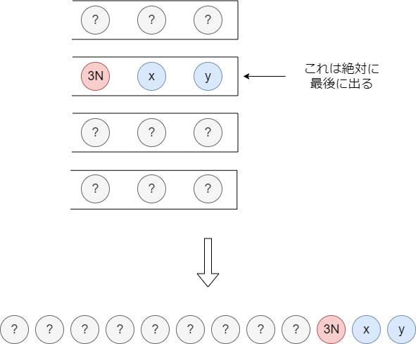 f:id:betrue12:20200322004240p:plain