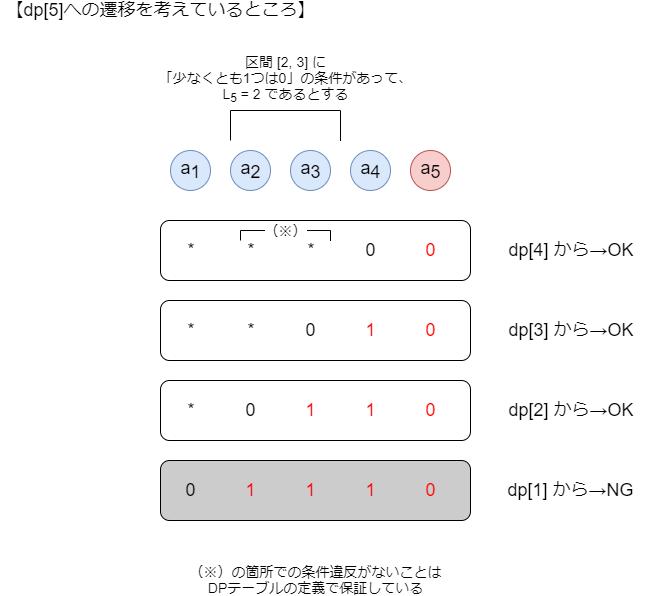 f:id:betrue12:20200325002212p:plain