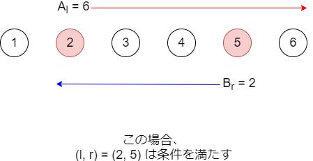 f:id:betrue12:20200328011812p:plain
