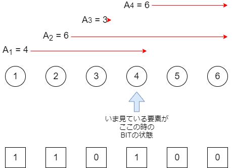 f:id:betrue12:20200328024421p:plain