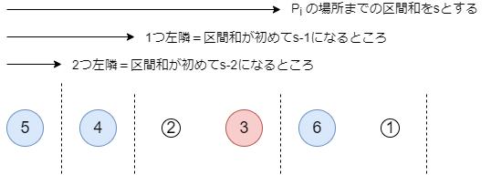 f:id:betrue12:20200328122840p:plain
