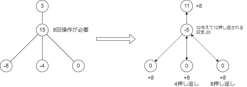 f:id:betrue12:20200328131038p:plain