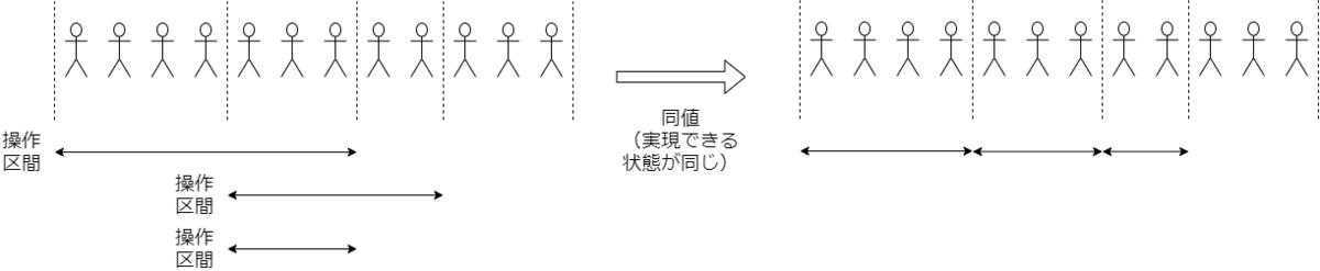 f:id:betrue12:20200328153912p:plain
