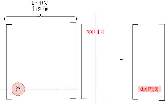 f:id:betrue12:20200330220122p:plain