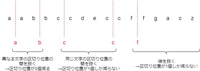 f:id:betrue12:20200404180553p:plain