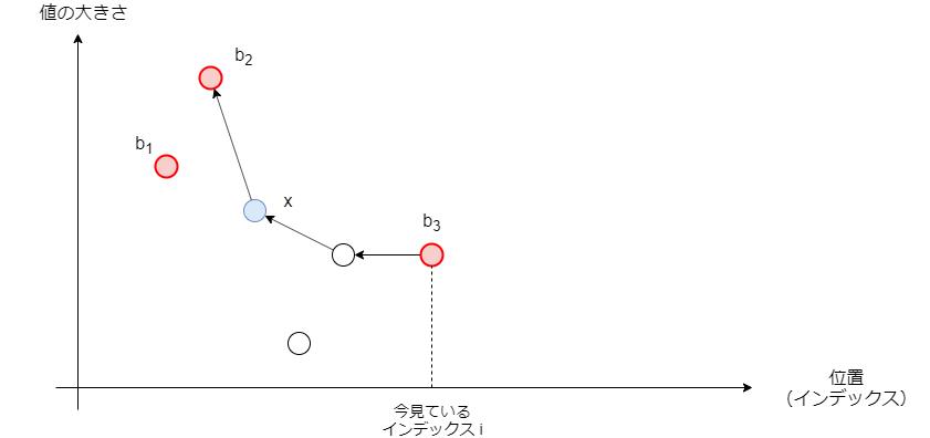 f:id:betrue12:20200419142934p:plain