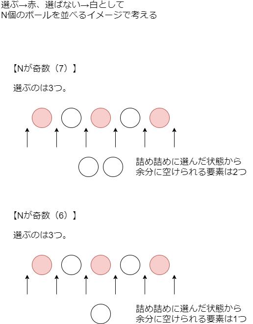 f:id:betrue12:20200422235344p:plain