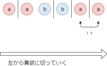 f:id:betrue12:20200501195034p:plain
