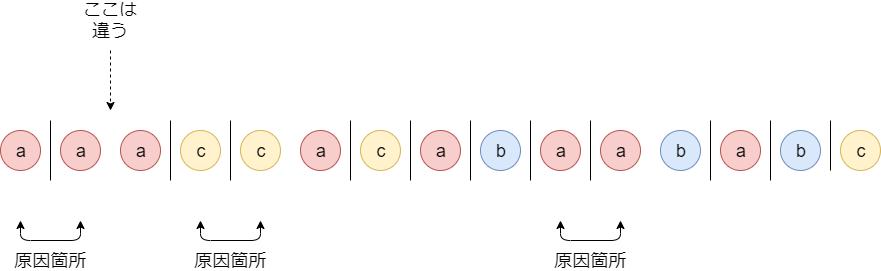 f:id:betrue12:20200501195837p:plain