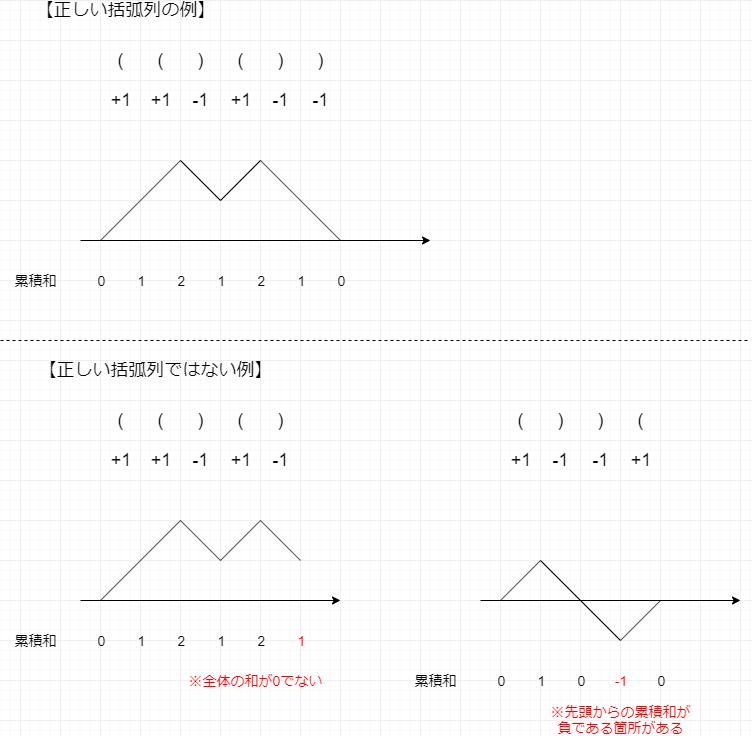 f:id:betrue12:20200511080152p:plain