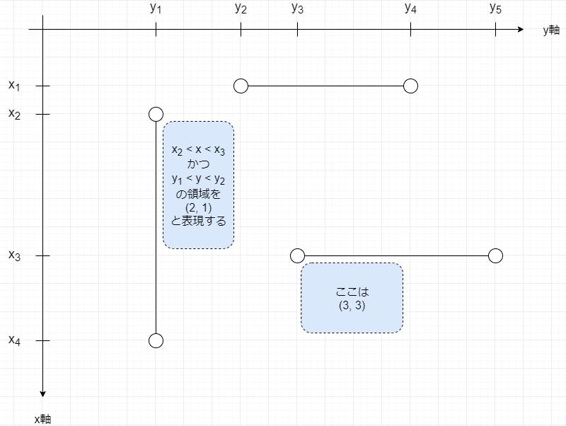 f:id:betrue12:20200518002554p:plain