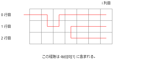 f:id:betrue12:20200521025053p:plain
