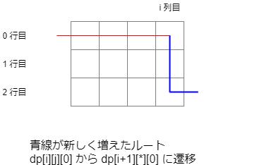 f:id:betrue12:20200521025124p:plain