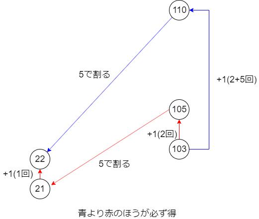 f:id:betrue12:20200524022017p:plain