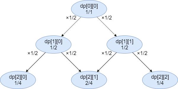 f:id:betrue12:20200529074208p:plain