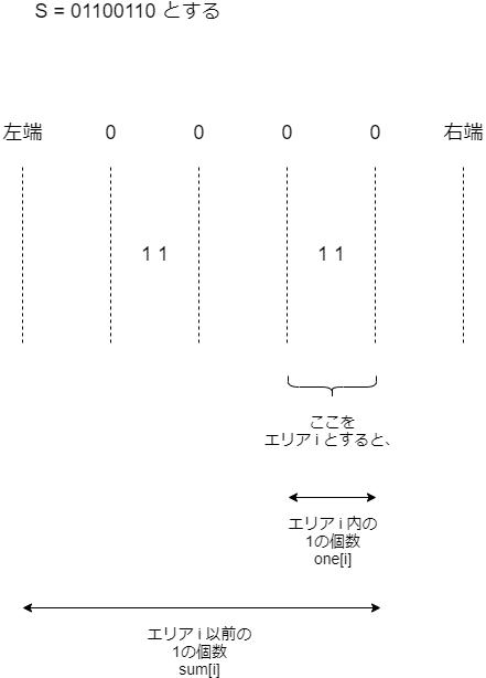 f:id:betrue12:20200621170809p:plain