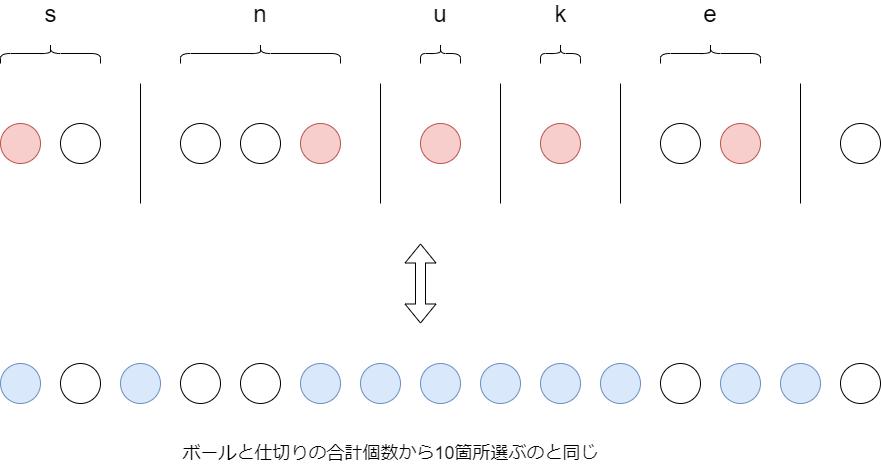 f:id:betrue12:20200712052630p:plain