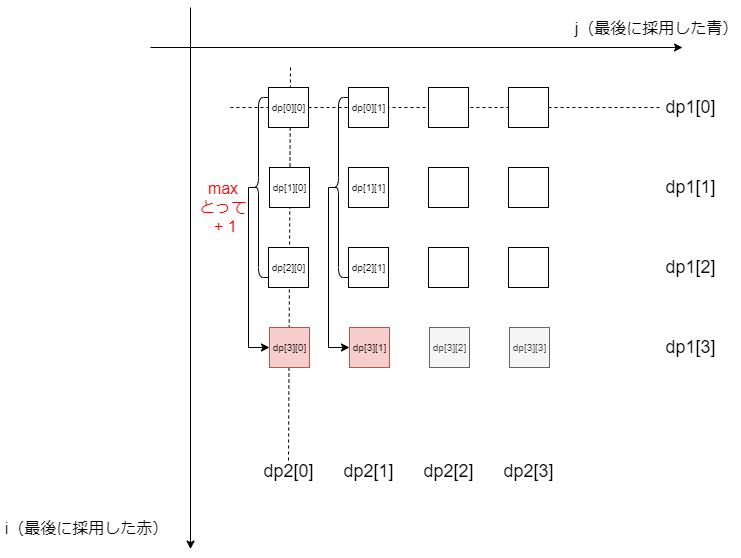 f:id:betrue12:20200801153434p:plain