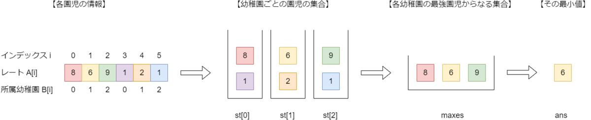 f:id:betrue12:20200804105421p:plain