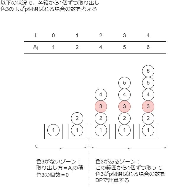 f:id:betrue12:20200811140555p:plain
