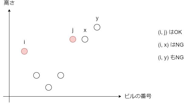 f:id:betrue12:20200911165521p:plain