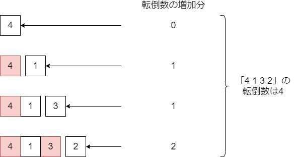 f:id:betrue12:20200917185311p:plain
